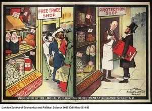 Freihandel und Protektionismus